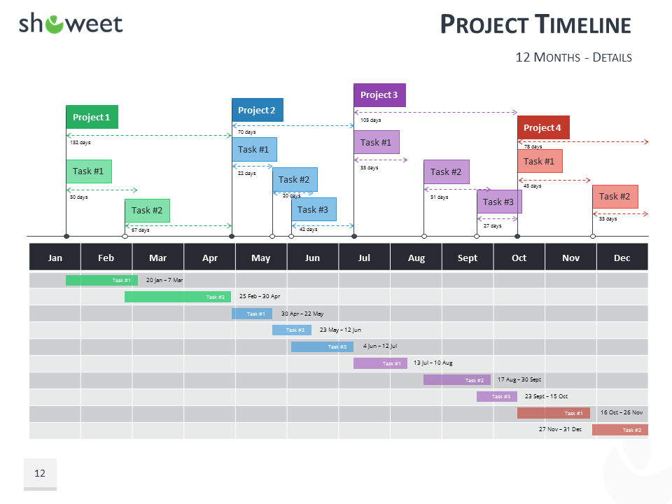Gantt charts and project timelines for powerpoint project timeline template for powerpoint details toneelgroepblik Choice Image