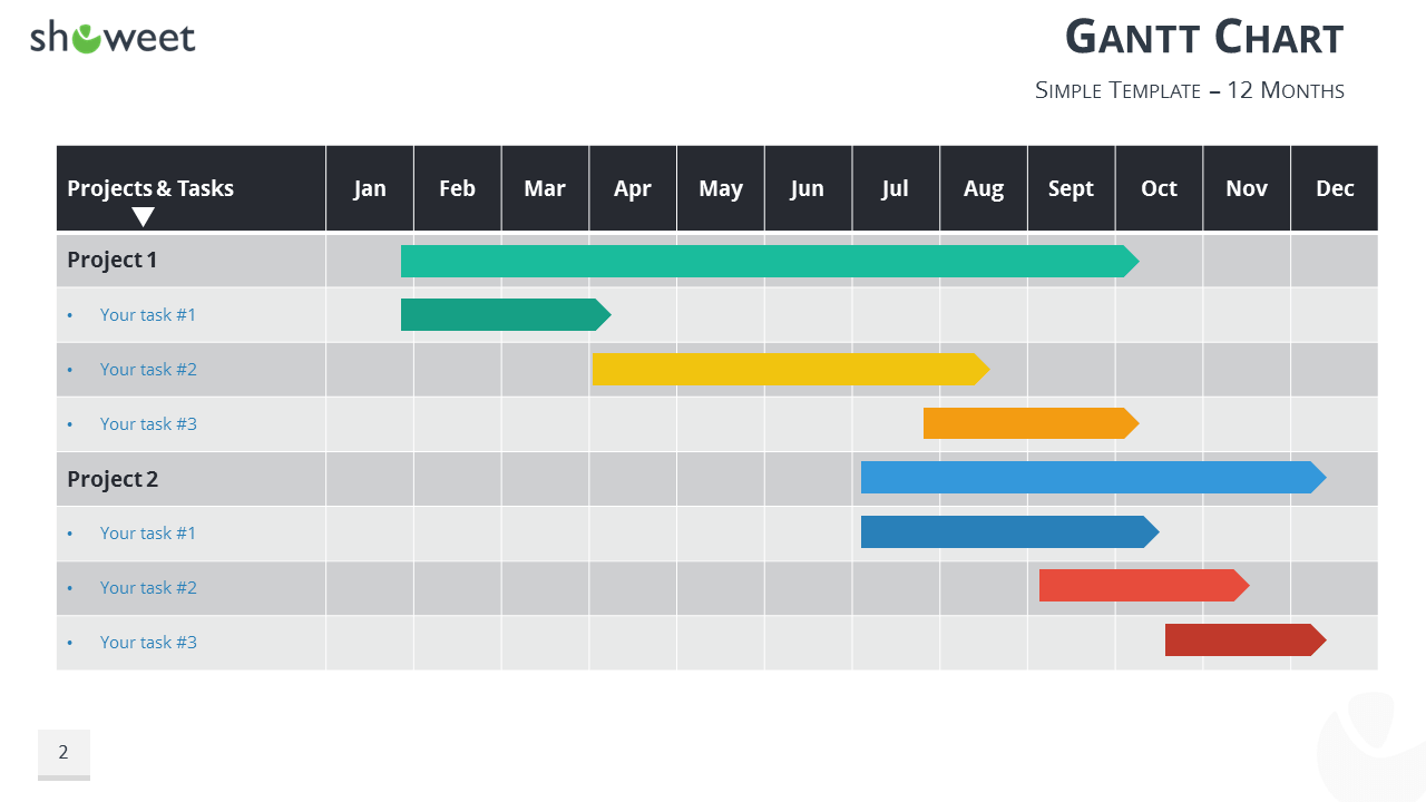 Gantt Charts And Project Timelines For PowerPoint - Timeline gantt chart template