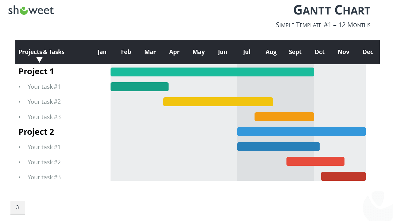 Use 'Gantt chart' in a Sentence