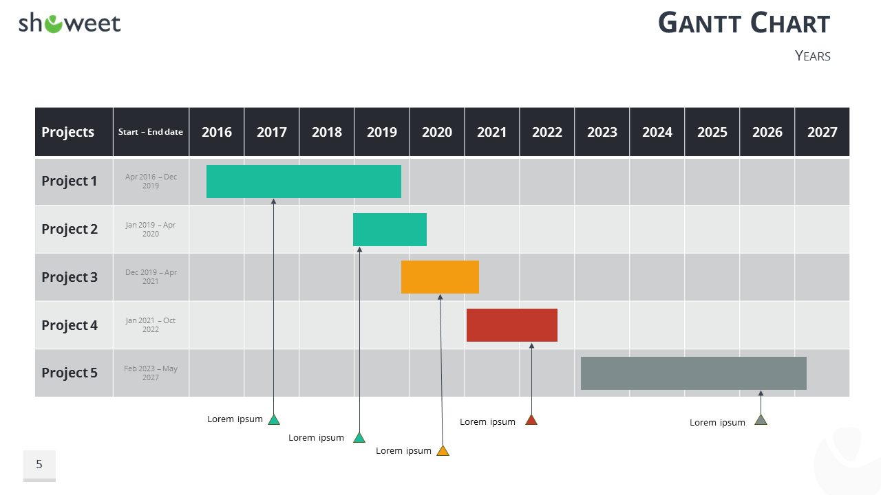 Gantt Chart Template For PowerPoint   Years (Widescreen)