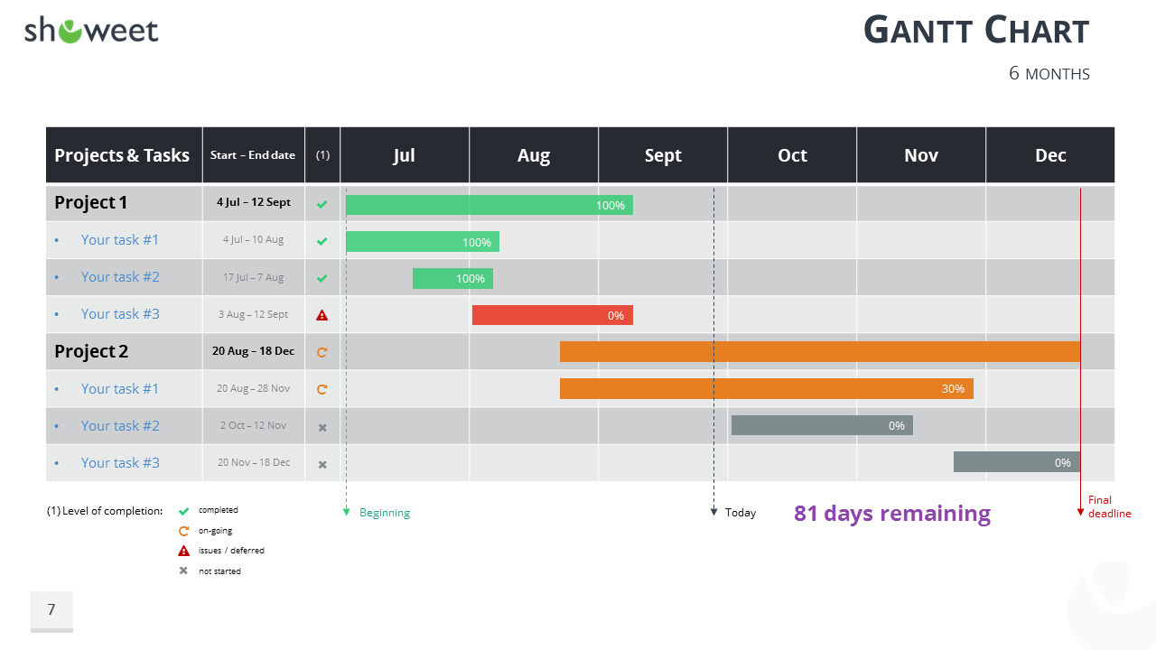 Gantt charts and project timelines for powerpoint gantt chart template for powerpoint 6 months widescreen toneelgroepblik Gallery