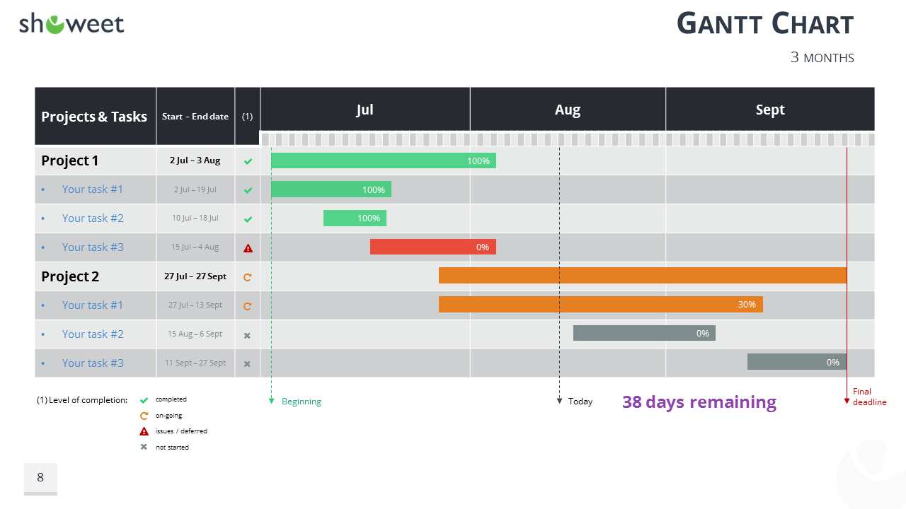 Gantt charts and project timelines for powerpoint gantt chart template for powerpoint 3 months widescreen toneelgroepblik Choice Image