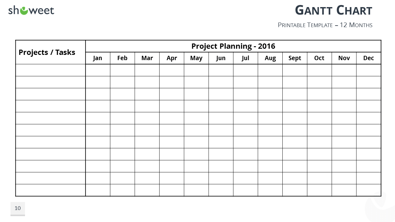 Gantt Charts And Project Timelines For PowerPoint - Timeline chart template
