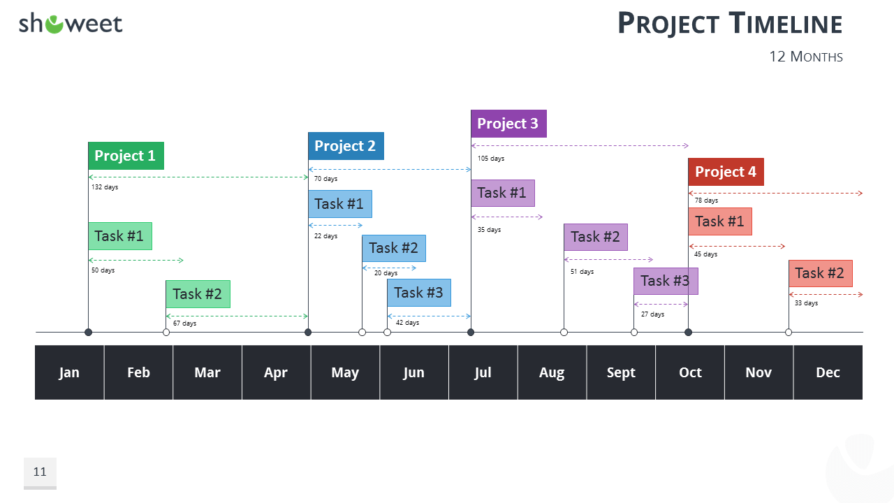 gantt charts and project timelines for powerpoint, Modern powerpoint