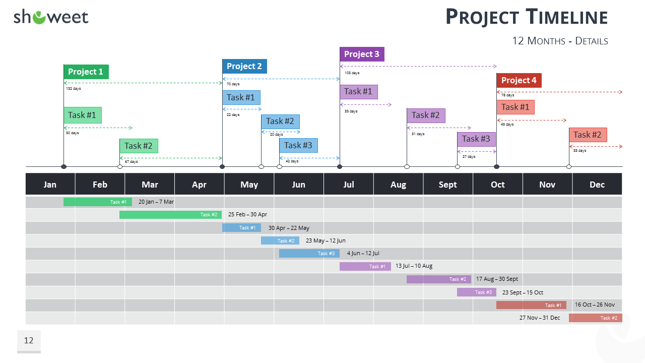 gantt charts and project timelines for powerpoint, Powerpoint templates
