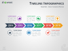 Timeline Infographics for PowerPoint using SmartArt