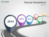 Timeline Infographics for PowerPoint using map location pins and road graphics