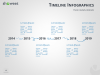 Timeline Infographics for PowerPoint with hand drawn arrows