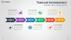Timeline Infographics for PowerPoint using SmartArt Graphics - widescreen size