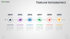 Timeline Infographics for PowerPoint - widescreen size