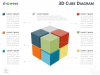 3D Cube Diagram Infographics for PowerPoint and Keynote