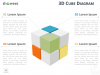 Rubik Cube Diagram Infographics for PowerPoint and Keynote