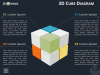 Rubik Cube Diagram Infographics for PowerPoint and Keynote - Dark Layout
