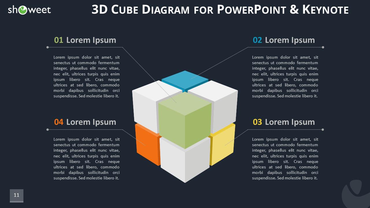 check out new cheap cheaper Diagramme Cube 3D pour PowerPoint et Keynote