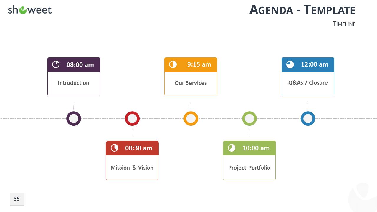 Plantillas de Tabla de Contenido para PowerPoint y Keynote