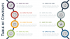 Table of Contents and Agenda - Free Templates for PowerPoint and Keynote