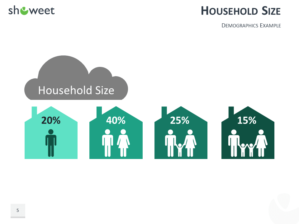 demographic household standard powerpoint infographics slide keynote