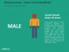 Demographics - Male