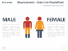 Demographics - Male and Female