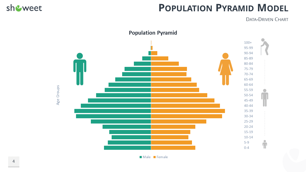 Demographic Infographics for PowerPoint and Keynote