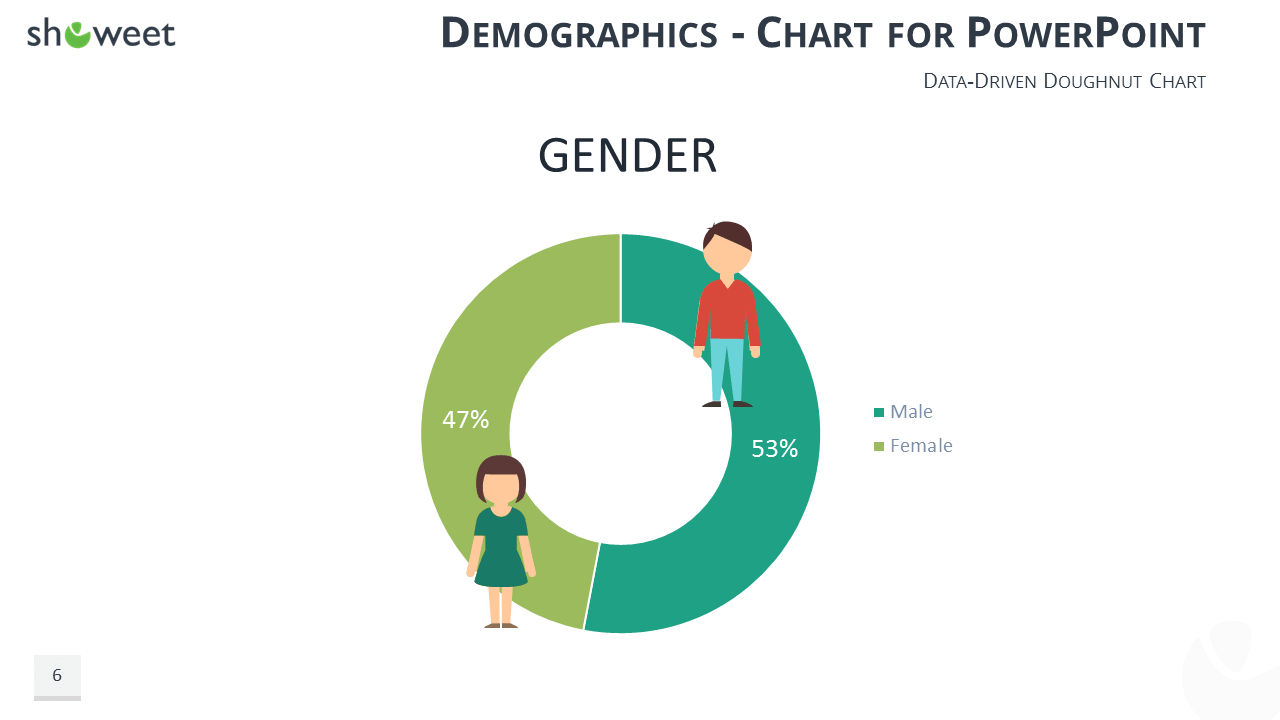Demographic infographics for powerpoint and keynote demographics doughnut chart gender powerpoint toneelgroepblik Image collections