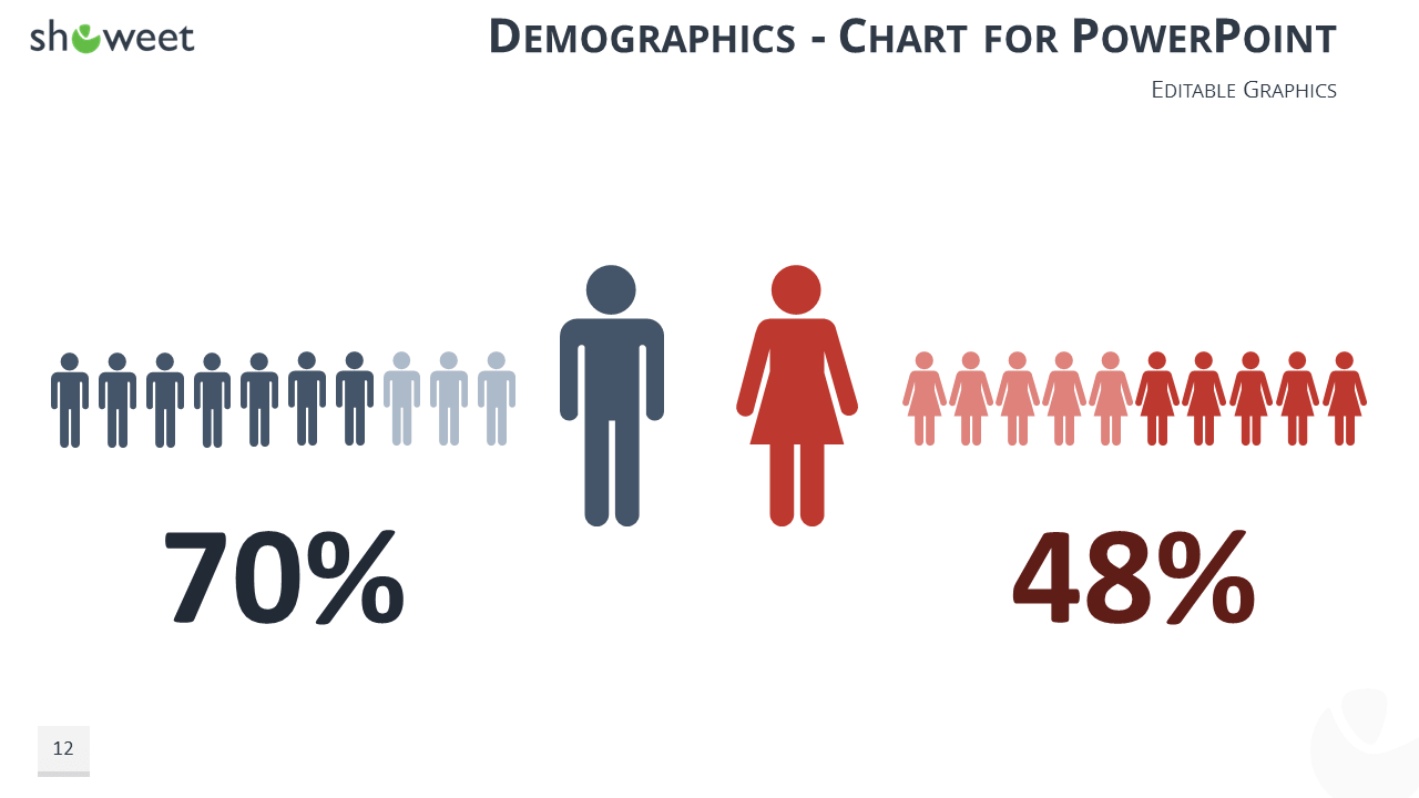 Infographic demographics