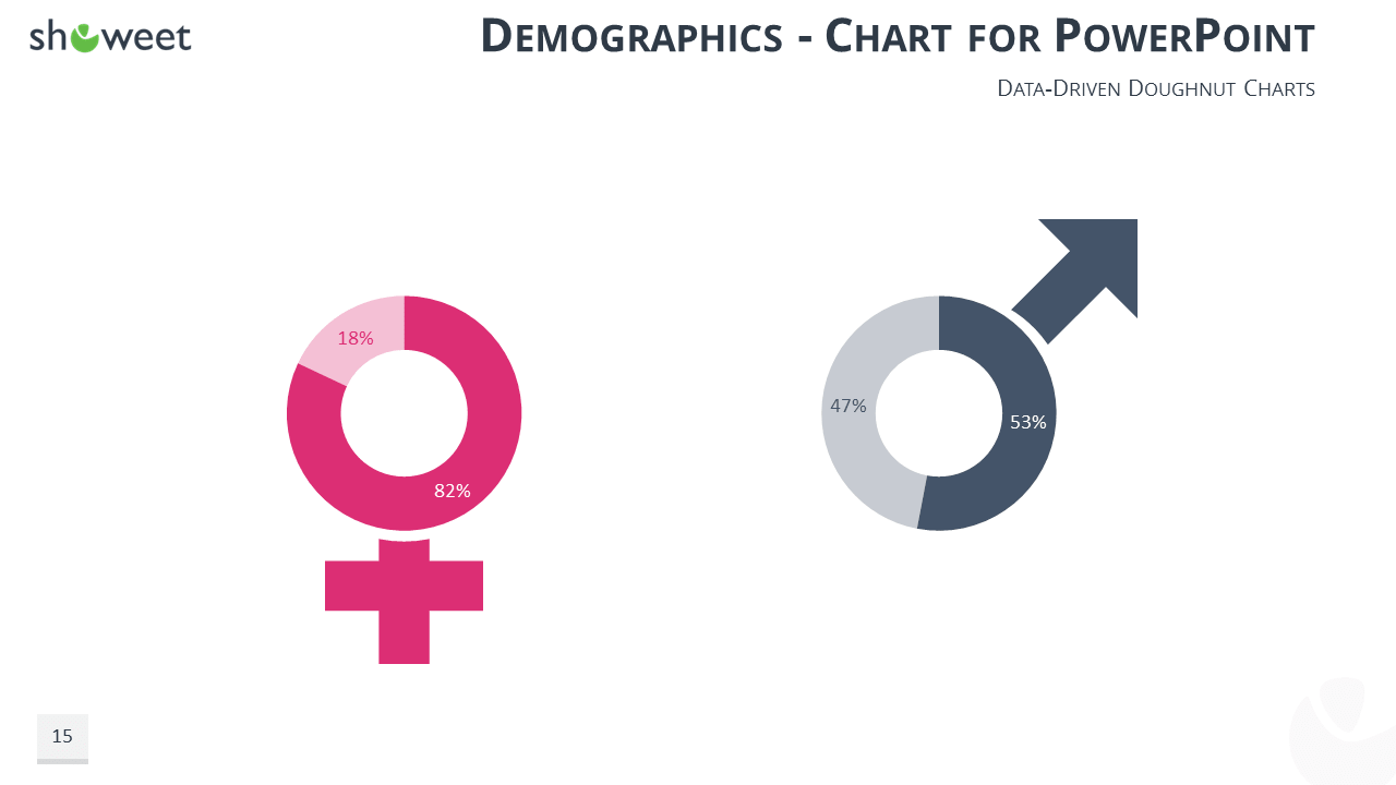Demographic infographics for powerpoint and keynote demographic symbols male and female powerpoint buycottarizona