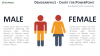 Demographics - Male and Female - PowerPoint