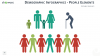Demographic Elements for PowerPoint