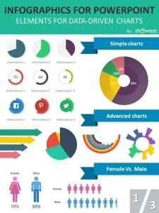 Modèles de Charts & d'infographie PowerPoint