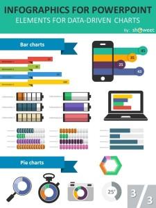 Modèles gratuits de Charts & d'infographie PowerPoint