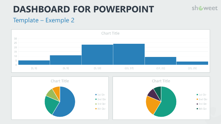 dashboard templates for powerpoint, Modern powerpoint