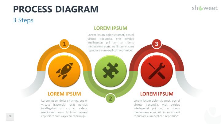Diagrammes de Processus  Mod  les pour PowerPoint