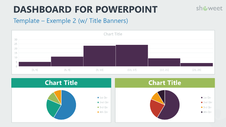 Dashboard templates for powerpoint dashboard powerpoint template example 2 with title banners toneelgroepblik Gallery