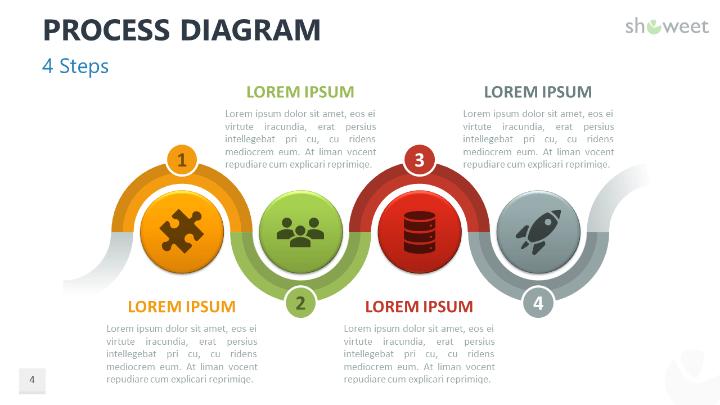 Diagrammes De Processus