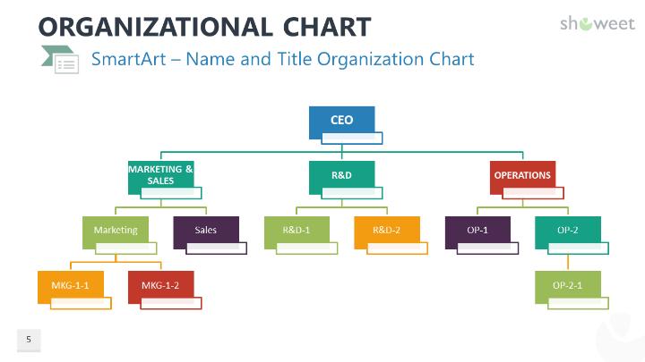 Microsoft org chart software