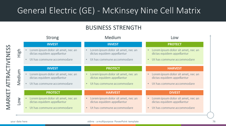 examples of ge matrix The general electric matrix was developed by ge with the assistance of the  consulting firm mckinsey & company the model identifies the.