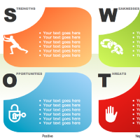 SWOT Analysis – Free Powerpoint Charts