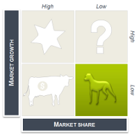 BCG Matrix – Free Charts for PowerPoint