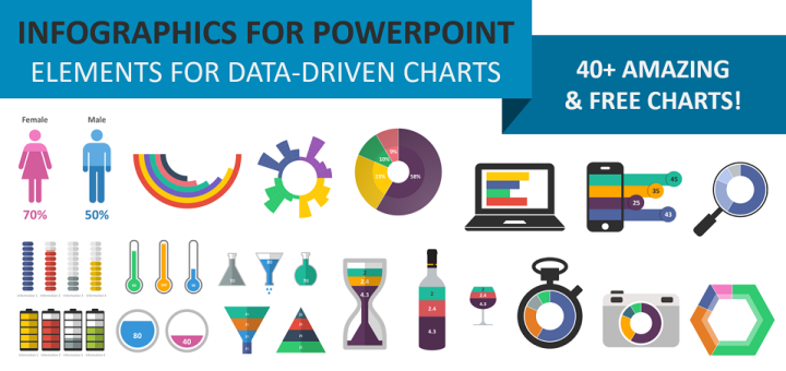 charts  infographics powerpoint templates, Powerpoint