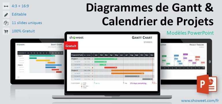 Modèles PowerPoint gratuits de diagrammes de Gantt et calendrier de projets