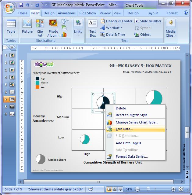 Matrices GE/McKinsey gratuites pour PowerPoint