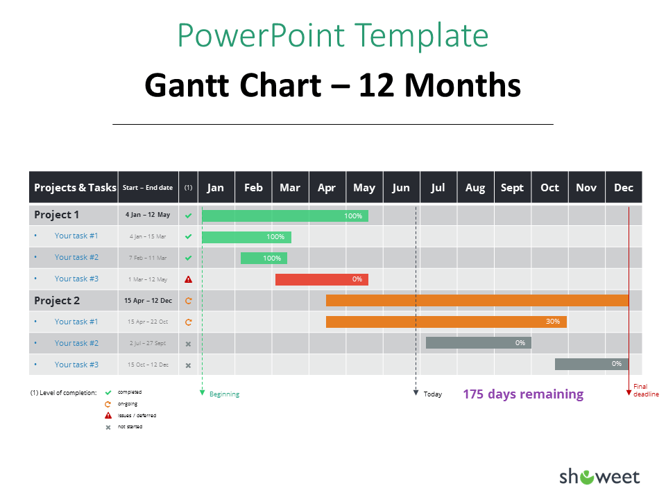 gantt chart template powerpoint free download