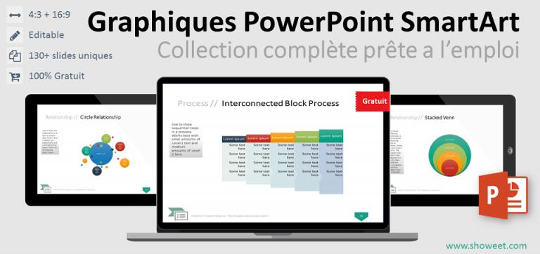 Collection gratuite complète de graphiques PowerPoint SmartArt