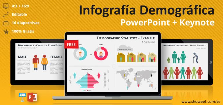 Colección gratuita de elementos infográficos de demografía para PowerPoint y Keynote
