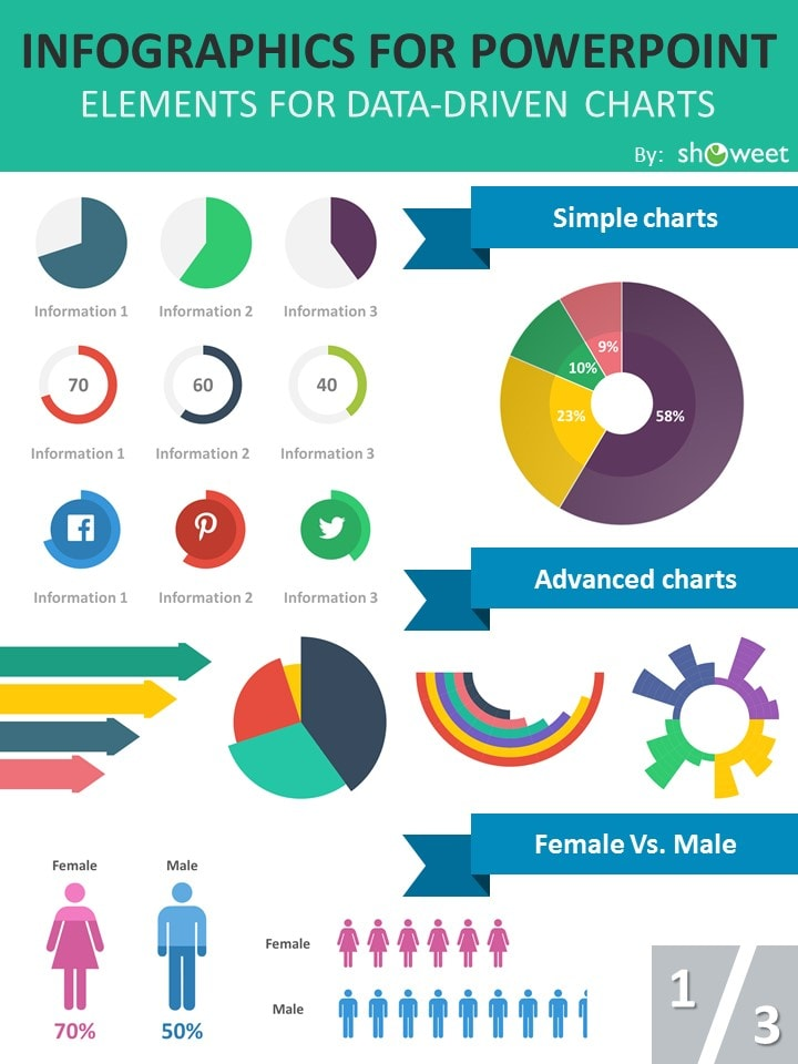Charts Infographics PowerPoint Templates – Free Charts Templates