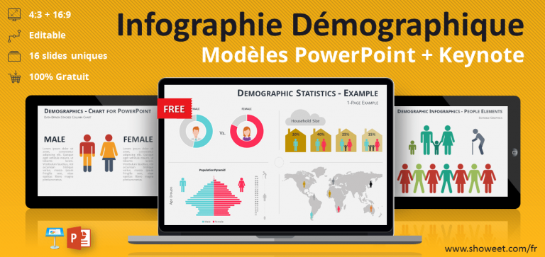 Collection gratuite d'éléments infographiques de démographie pour PowerPoint et Keynote