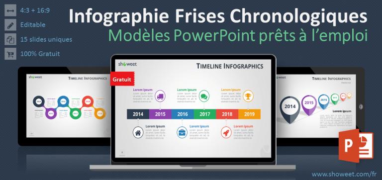 Modèles gratuits de frises chronologiques (timelines) pour PowerPoint