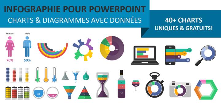 Top Modèles PowerPoint Gratuits et Créatifs - Showeet IR01