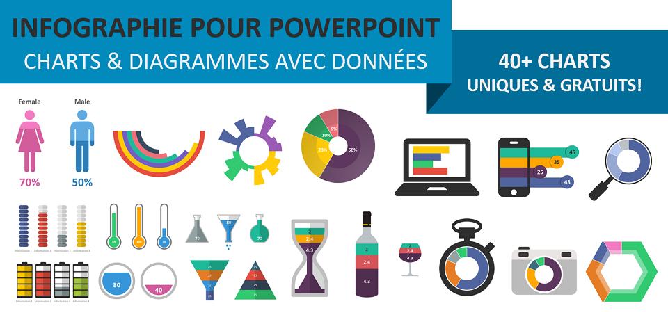 Modèles gratuits de Charts & Infographie PowerPoint